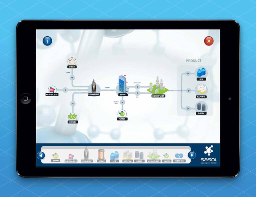 Edutainment App